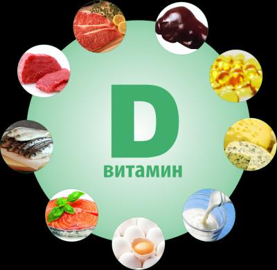 """Фото для """"Витамин Д - роль в организме"""""""